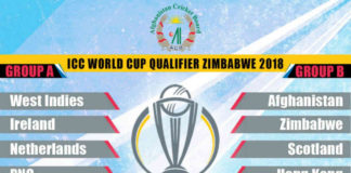 ICC World cup qualifer